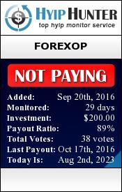 Forexop мониторинг 14