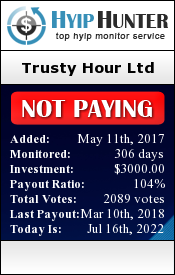 hyiphunter.biz - hyip trusty hour ltd